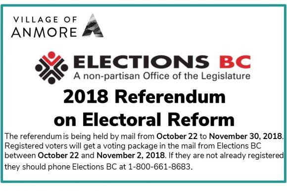 2018 Referendum on Electoral Reform