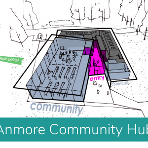 Share your feedback at Anmore's community hub design open house