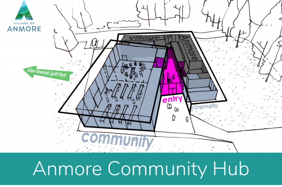 Anmore Community Hub OPEN HOUSE