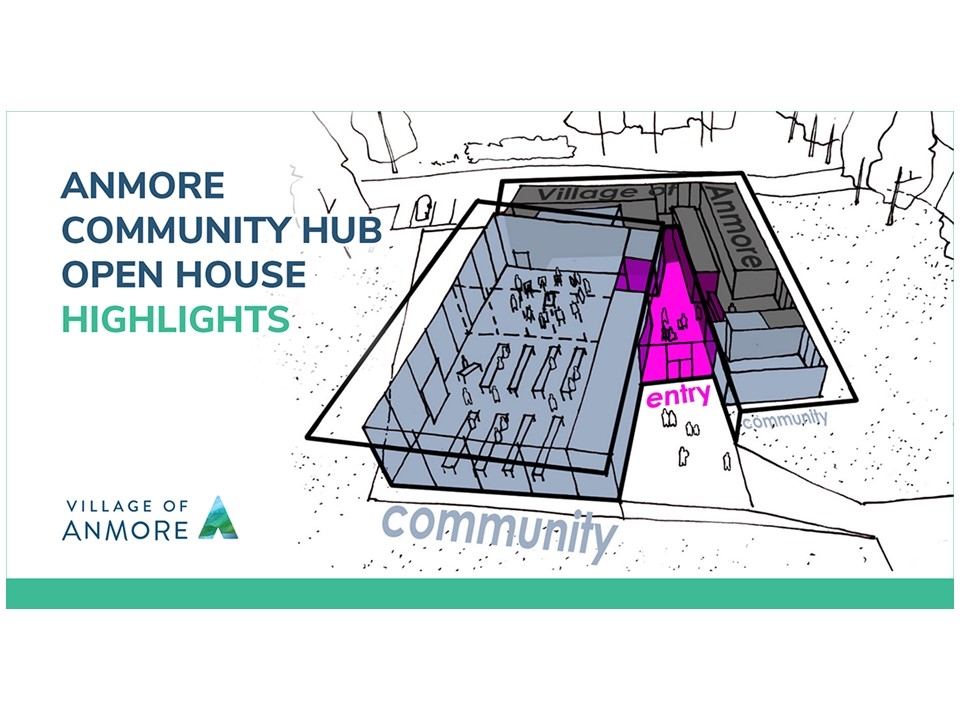 Anmore Community HUB Open House Highlights